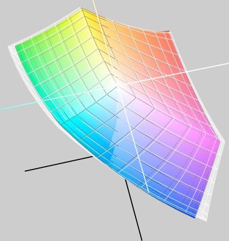 """Apple Cinema 23"""" vs. Apple Cinema 30"""" color management test"""