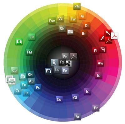 Adobe CS3 Color Wheel