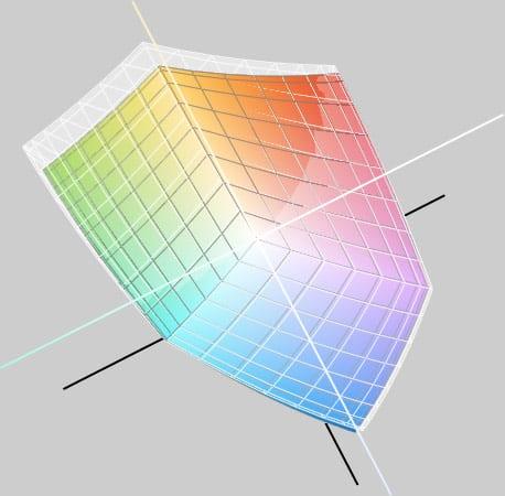 MacBook Pro vs. Fujitsu Siemens Amilo Pro color management test