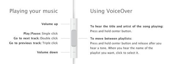 Nový iPod shuffle 2. generácie, marec 2009