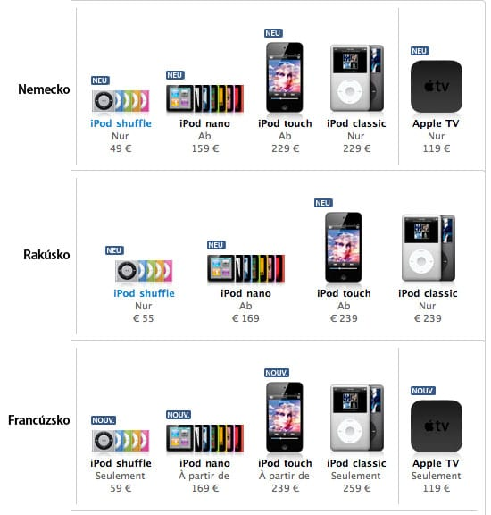 Ceny iPodov