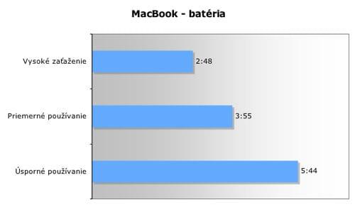 MacBook bateria