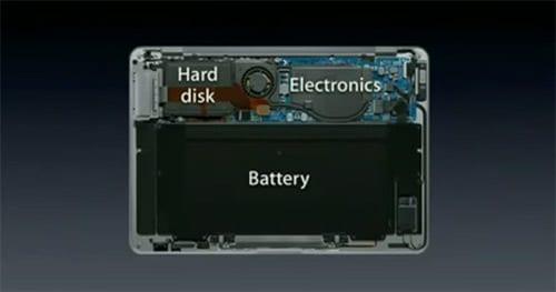 MacBook Air hardware