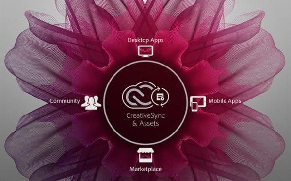 adobe 600x373 - Aktualizácia Adobe Creative Cloud prináša aplikáciu 3D modelovania