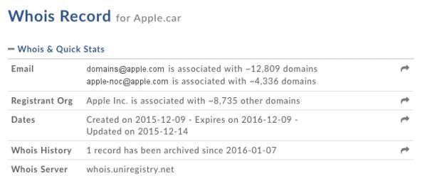 apple.car domain