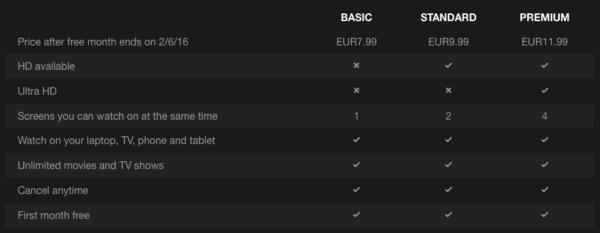 netflix-sk-prices