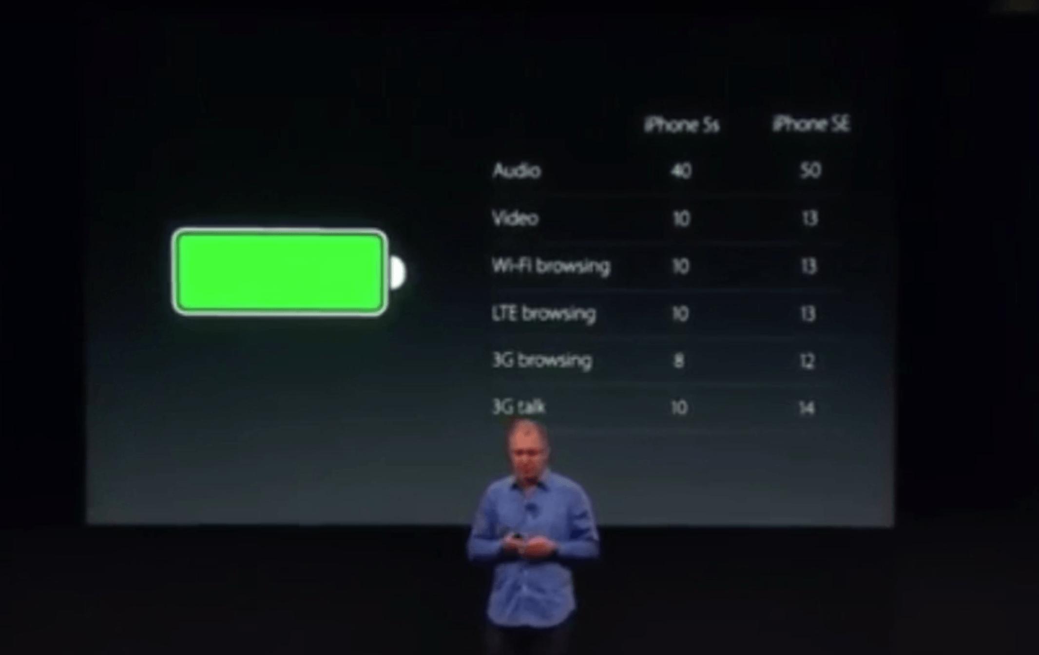 iphone se otazky a odpovede3