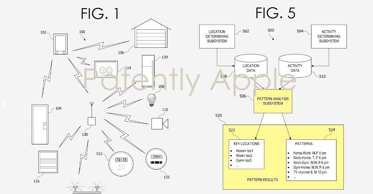 homekit automation patent - Nový patent ukazuje, ako by mohol Apple automatizovať vašu domácnosť, či auto