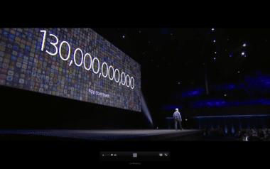 WWDC stats 380x238 - WWDC 2016: štatistiky