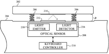 keyboard force 380x190 - Apple vlastní patent na klávesnici s různou hloubkou stisku.