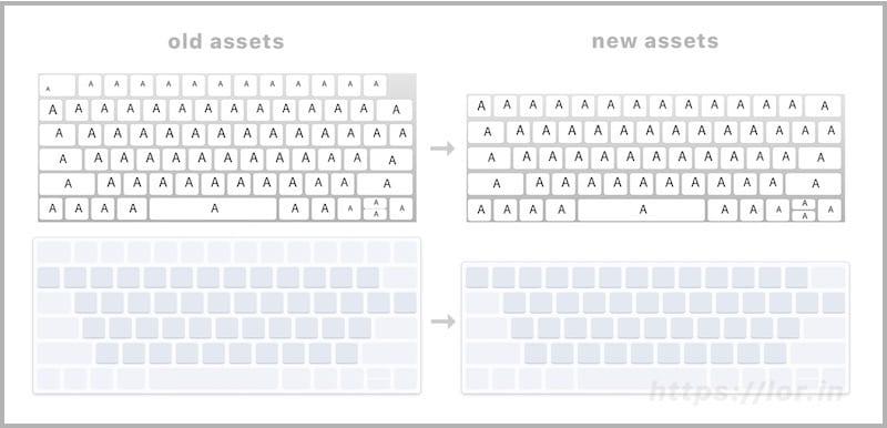 Pôvodné rozloženie virtuálnej klávesnice vľavo, nové rozloženie v macOS 10.12.1 vpravo.