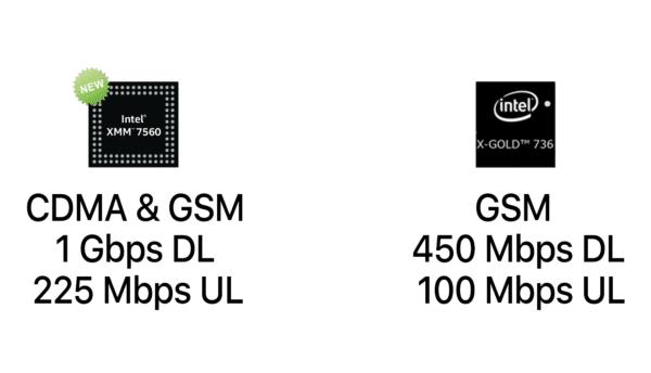 Modemy 600x344 - iPhone 8: Jakých se dočkáme komponentů?