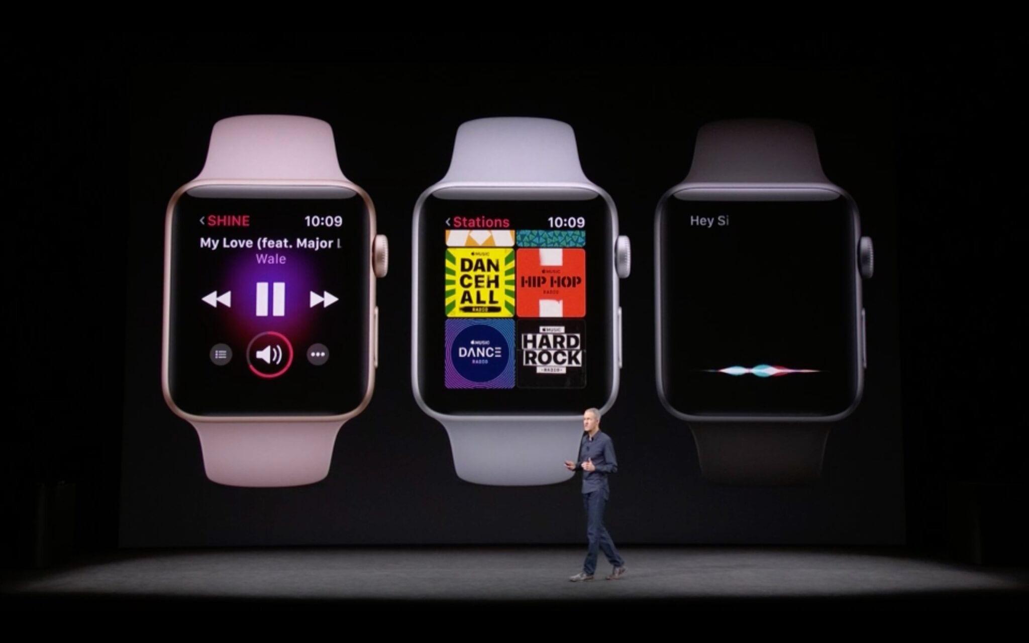 Apple Watch Series 3 5 - Apple Watch Series 3 dominujú trhu so smarthodinkami