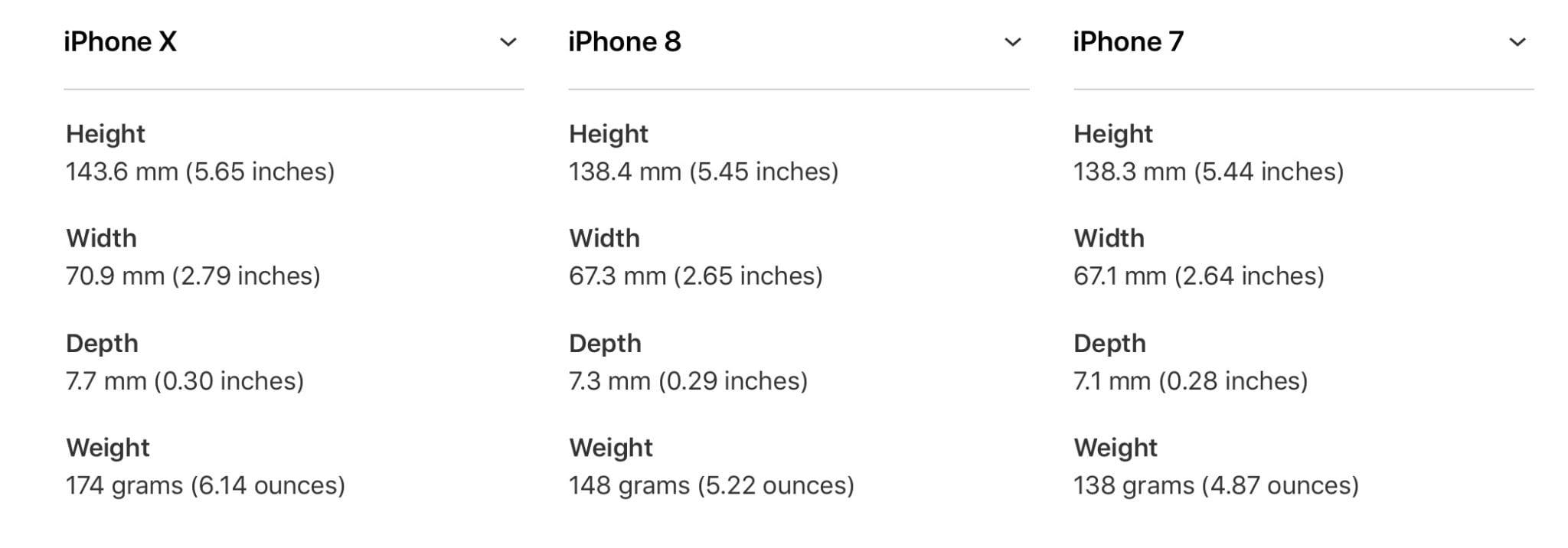 iphone x 8 rozmery