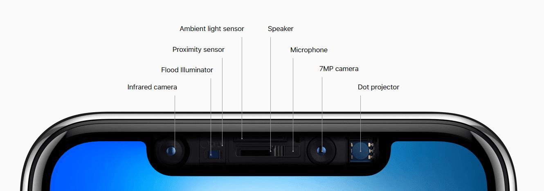 Truedepth - TrueDepth kamera v iPhone X je oproti konkurencii dva a pol roka popredu