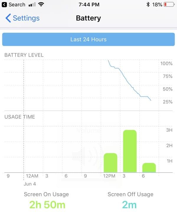 ios12batteryusage - 12 zaujímavých iOS 12 funkcií, ktoré Apple nespomenul