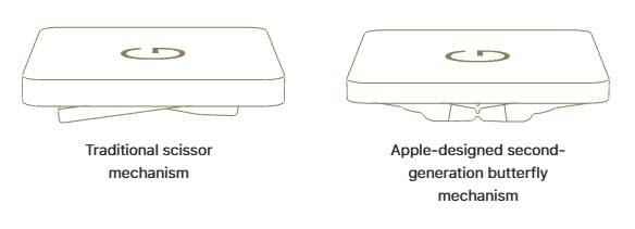 scissor vs butterfly - Apple spustil program na výmenu klávesnice pre MacBook a MacBook Pro s motýlikovou klávesnicou