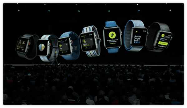 watchOS 5 New Activity