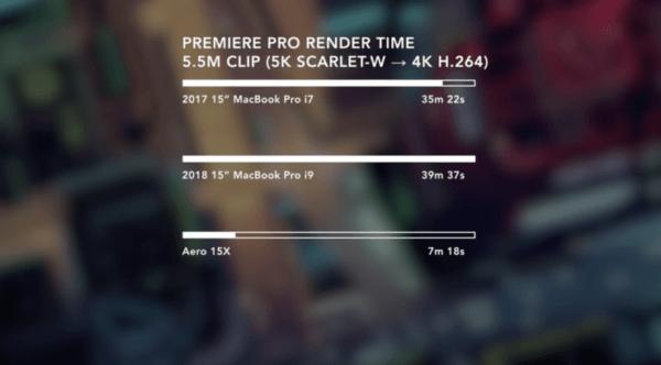 Adobe Premiere Pro MacBook Pro Core i9