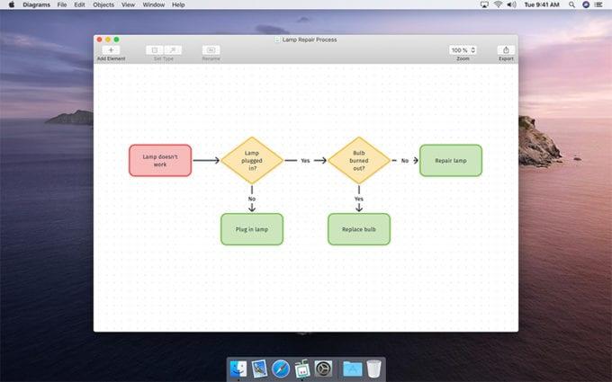 body4 680x425 - Potrebujete vytvoriť flowchart? Skúste túto apku!