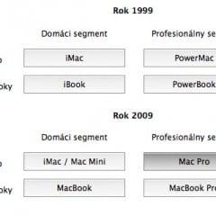 24 12 09 Modelstructure 240x240 - Recenzia: Mac Pro do detailu, dokáže zhodnotiť investíciu?