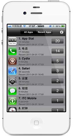 App-Stat-whiteiphone