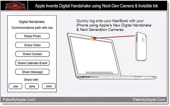 digitalhandshake-patent
