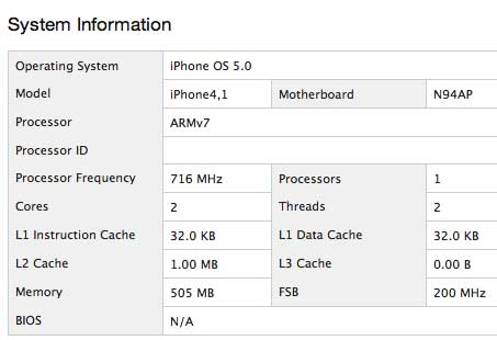 iphone4s-geekbench1