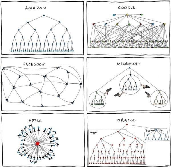organizacnastrukturafiriem