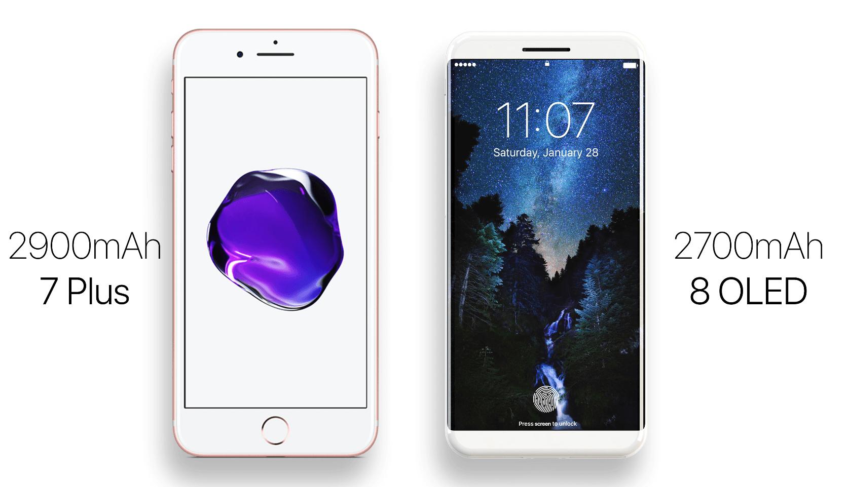 Srovnání baterií - iPhone 8: Jakých se dočkáme komponentů?