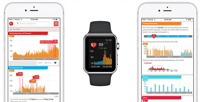 17155 14373 160609 Cardiogram l 1 - Aplikácia pre Apple Watch dokáže detegovať arytmiu srdca