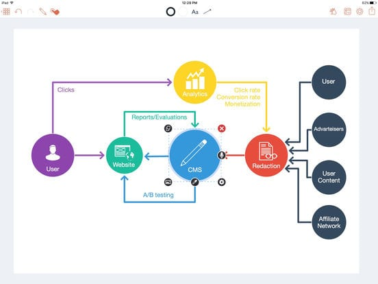 Grafio 3 Diagrams idea - Zlacnené aplikácie pre iPhone/iPad a Mac #18 týždeň