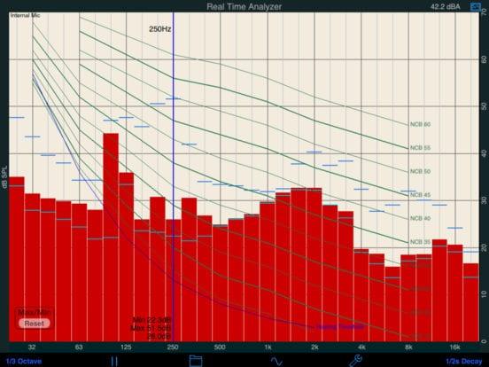 AudioTools - Zlacnené aplikácie pre iPhone/iPad a Mac #24 týždeň