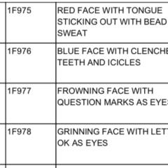 Unicode 11 ukázka 240x240 - Prezident konsorcia Unicode odhalil 67 emotikon, kterých se dočkáme také v iOS