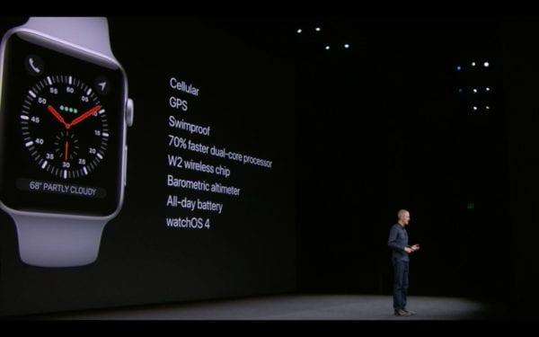 Apple Watch Series 3 1 600x375 - Apple právě představil Apple Watch Series 3 s velkými novinkami