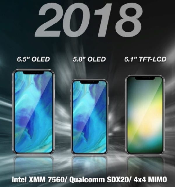 Ming Chi Kuo iPhone 2018