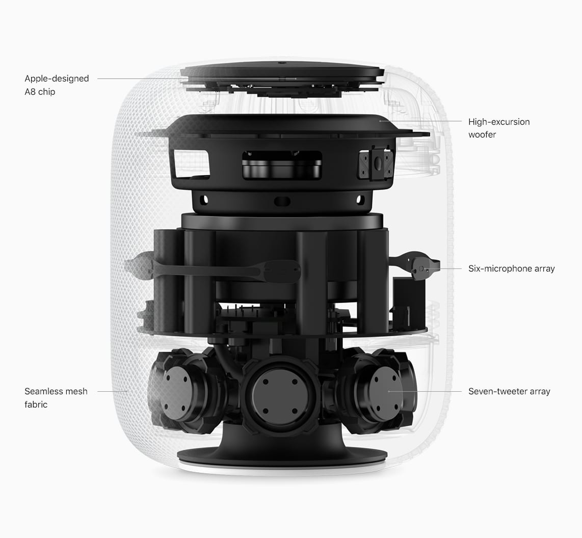 HomePod Availability internal parts 012218 - Recenzia: Apple HomePod