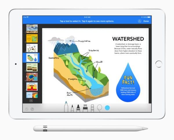 iWork update water shed 032718 600x482 - Apple rozširuje funkcionalitu sady iWork pre iPad