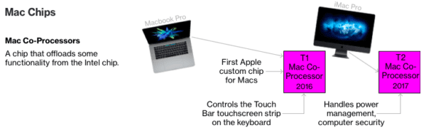 Bloomberg Mac ARM Chips