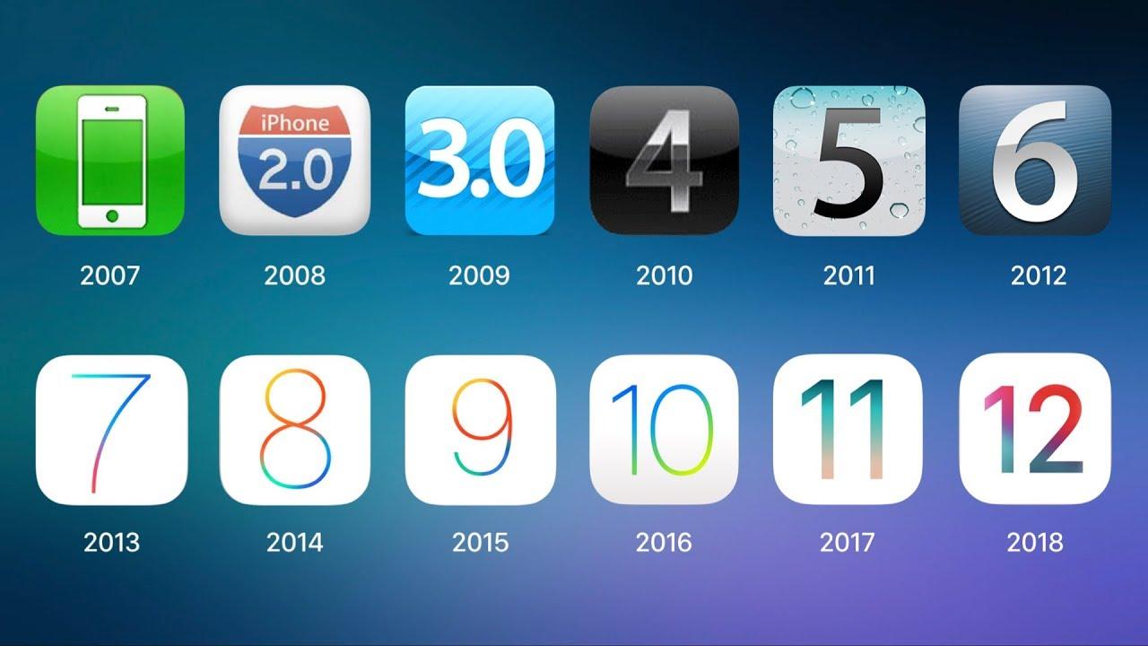 maxresdefault - Okienko do minulosti: História iOS