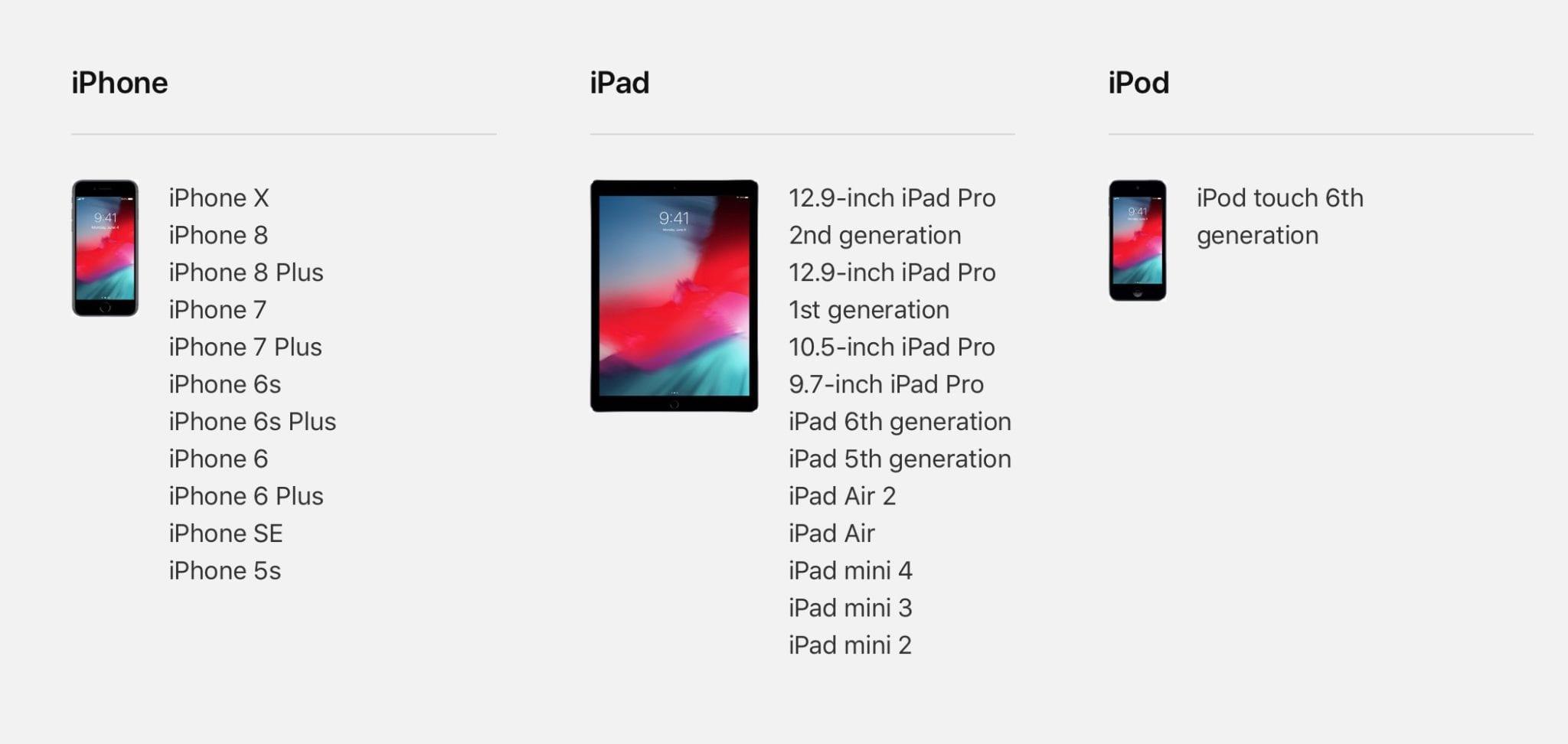 ios 12 compatibility - Zde je seznam zařízení, na které bude možné nainstalovat iOS 12