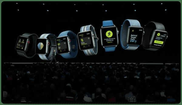 watchOS 5 New Activity
