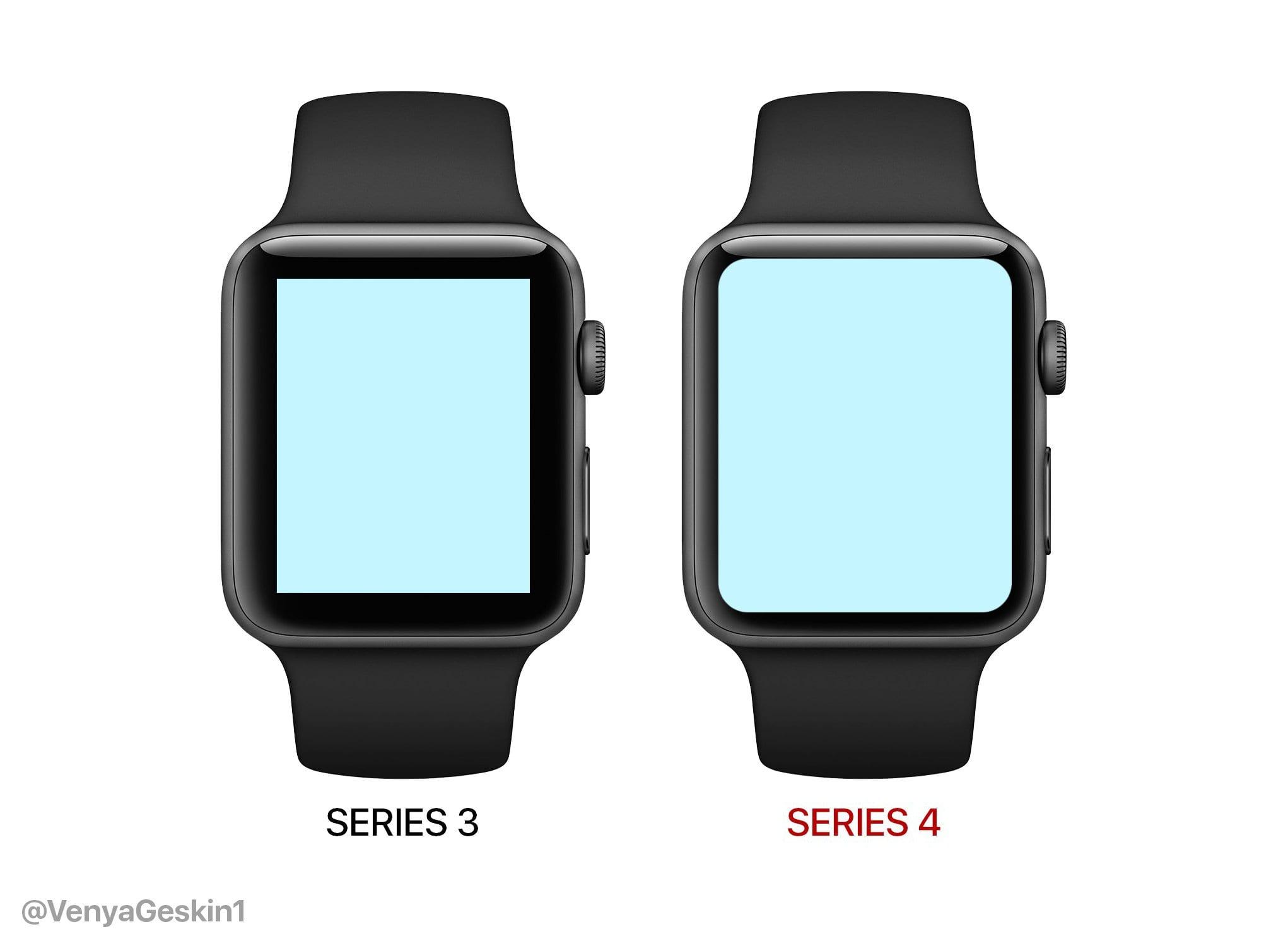 apple watch series4 geskin1 - Ako by mohli vyzerať Apple Watch Series 4 s väčším displejom