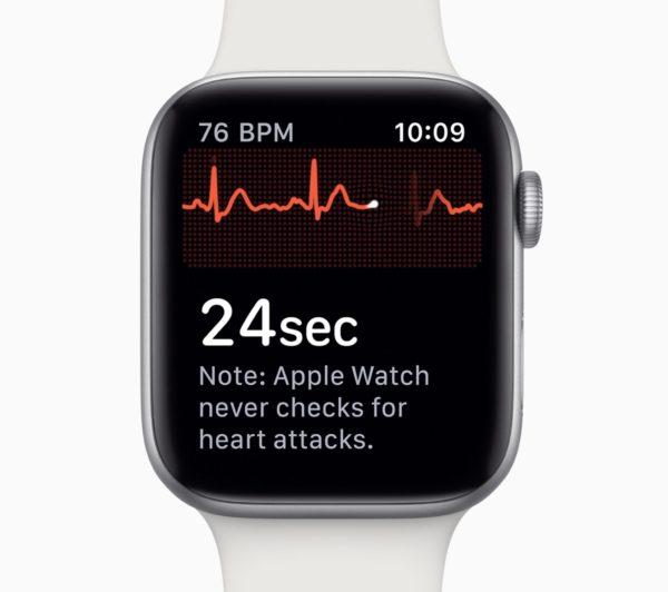 apple watch 4 ecg ekg 600x532 - Apple vydal watchOS 5.2 s podporou EKG pre Európu, Slovensko chýba