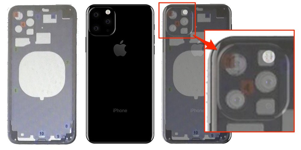 iphone 2019 leak camera - Týždeň v skratke: televízia, magazíny a hry, EKG za hranicami a rozbité klávesnice