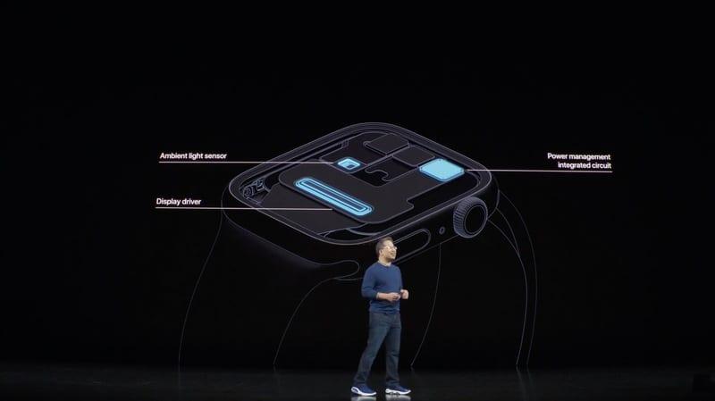 f1568137169 - Displej v nových Apple Watch Series 5 sa už nebude vypínať