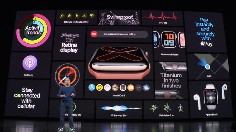 f1568137435 - Displej v nových Apple Watch Series 5 sa už nebude vypínať